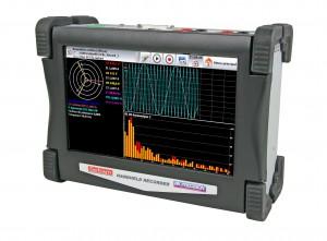 Displayschreiber 4-Analogkanäle 1000V DC +/- 500V AC